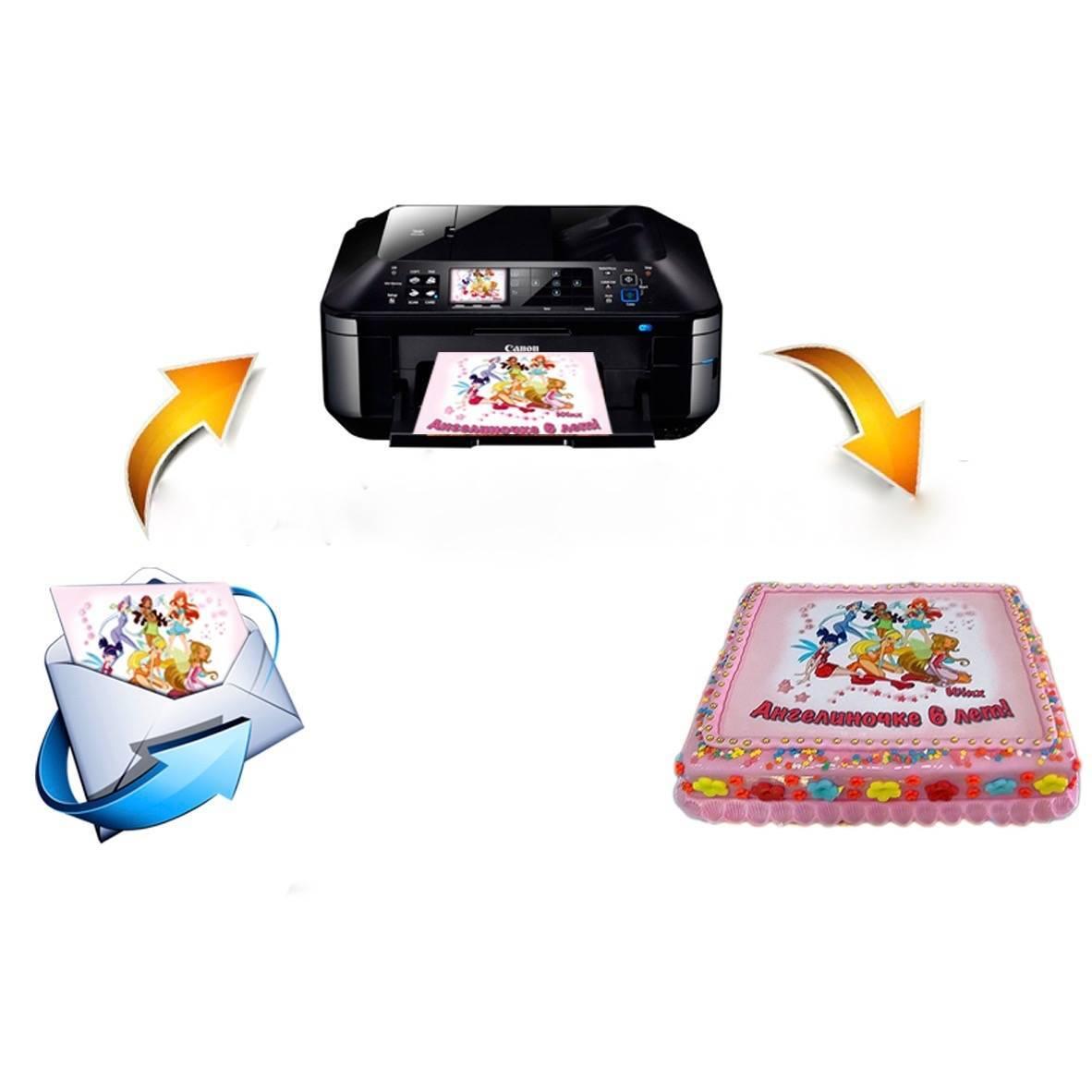 на какой бумаге печатают картинки для тортов символизируют